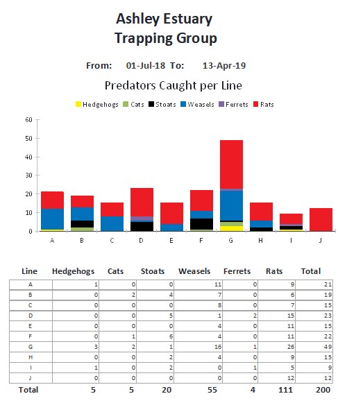 Name:  Estuary Trapping group 2.png Views: 49 Size:  24.0 KB
