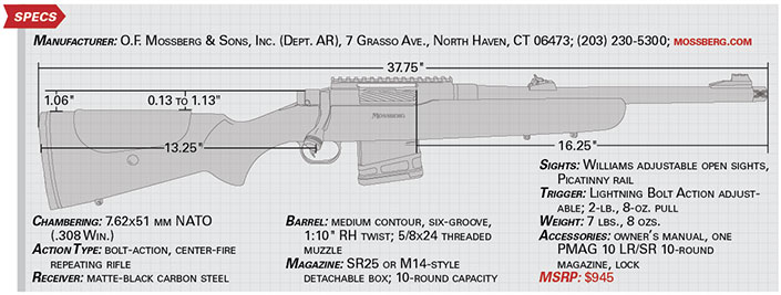 Name:  mossberg1.jpg