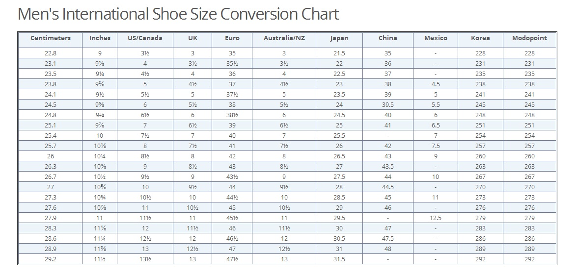 Eu Size Shoes To Uk Size Chart
