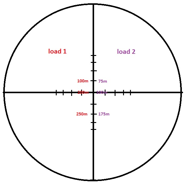 Name:  reticle load diagram.jpg