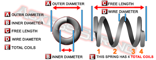 Name:  compression-springs-measurements-and-dimensions.png Views: 46 Size:  92.4 KB