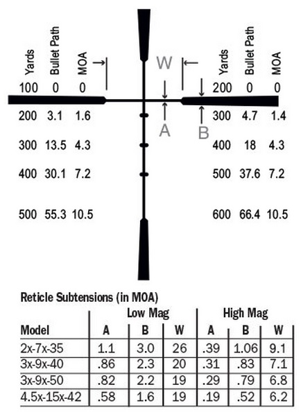 Name:  burris-ballistic-plex-reticle-subtensions.jpg Views: 1198 Size:  59.2 KB