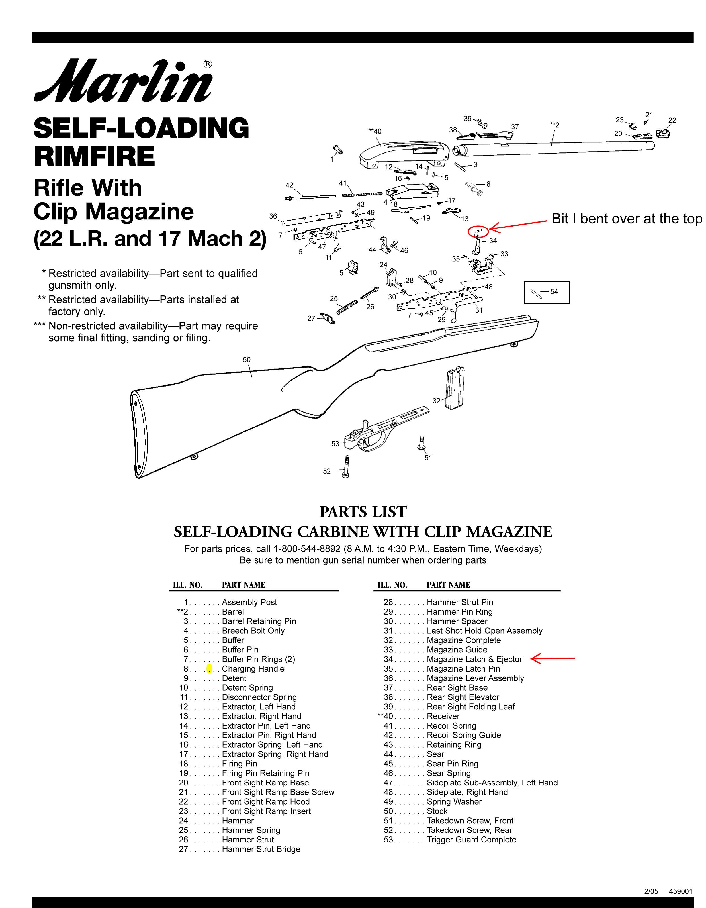 Marvelous Daisy Powerline 880 Parts Diagram Gallery - Best Image ...